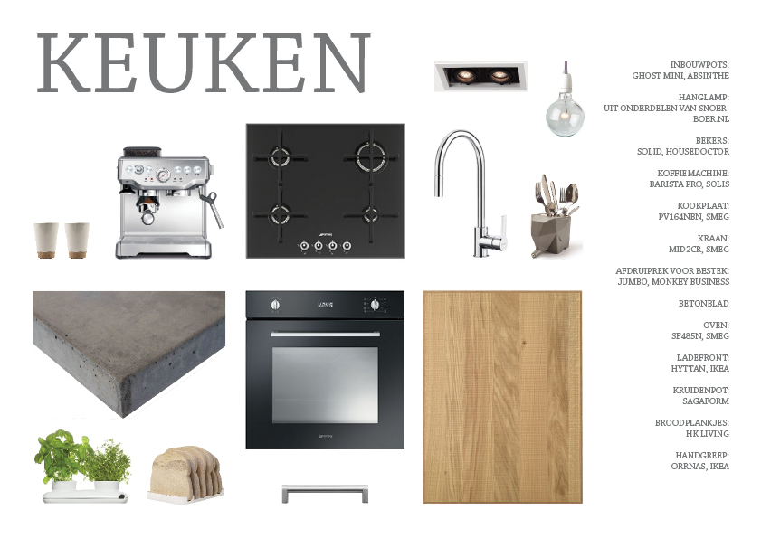 keuken collage